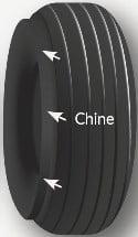 Chine Tyre