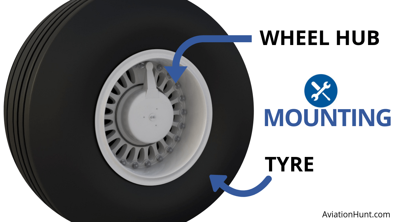 Aircraft Wheels and Tyre Mounting