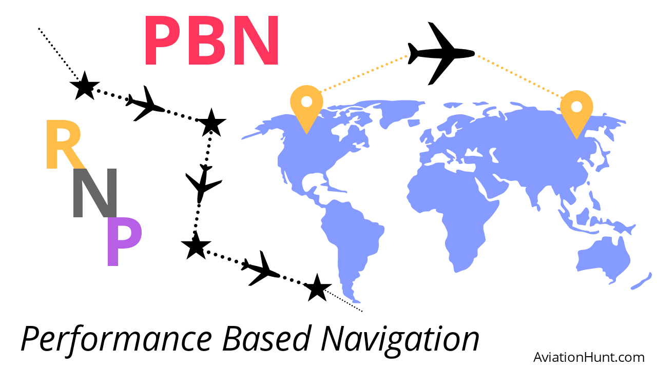 Performance Based Navigation and RNP