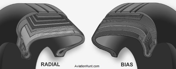 Aircraft Radial vs Bias Tyre
