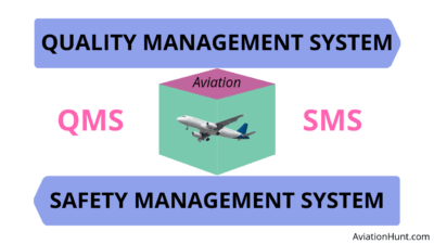 Quality and Safety Management System (QMS & SMS)