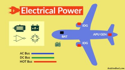 An easy way to understand Aircraft Electrical System