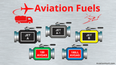 Aviation Fuel