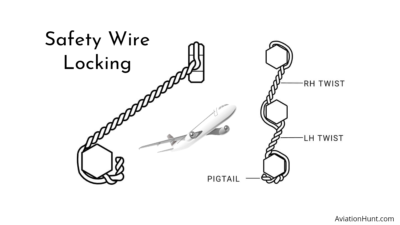 How to do safety wire locking